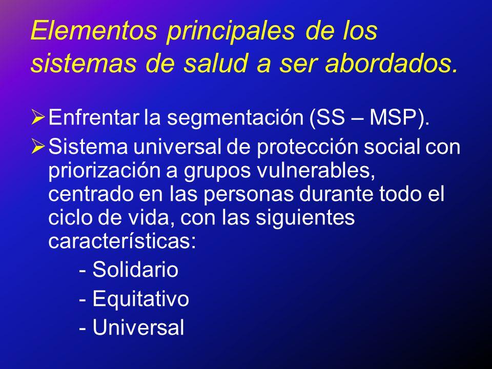 Elementos principales de los sistemas de salud a ser abordados. Enfrentar la segmentación (SS – MSP). Sistema universal de protección social con prior