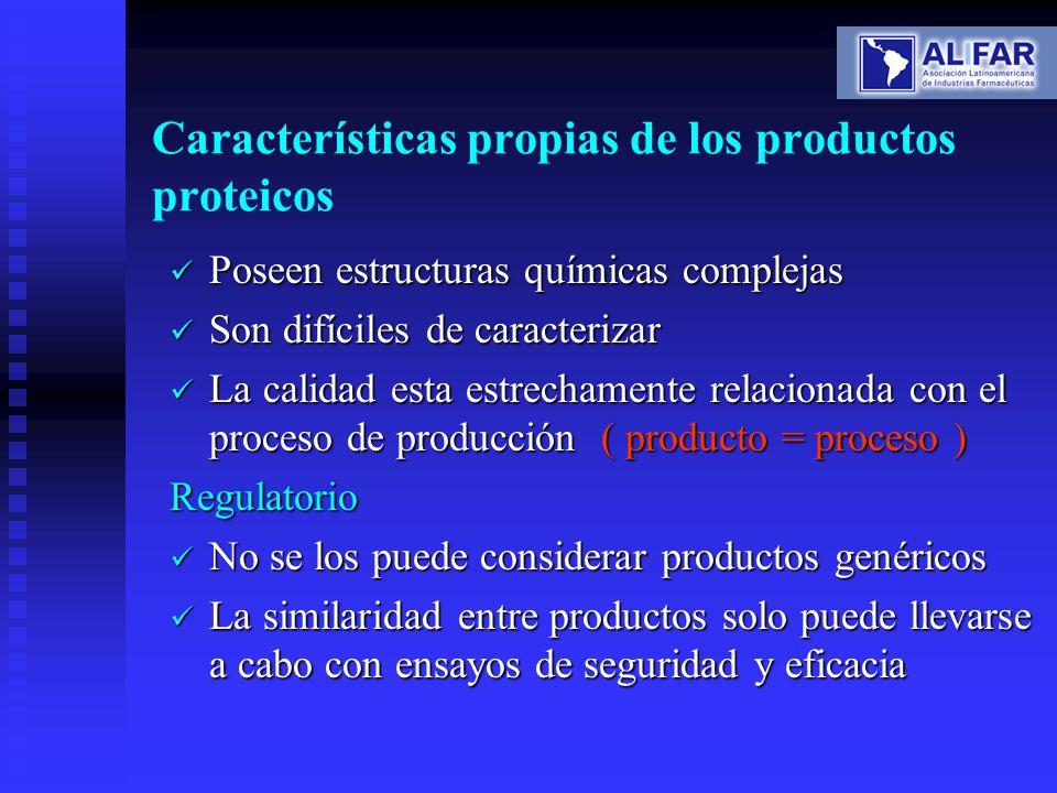 Características propias de los productos proteicos Poseen estructuras químicas complejas Poseen estructuras químicas complejas Son difíciles de caract