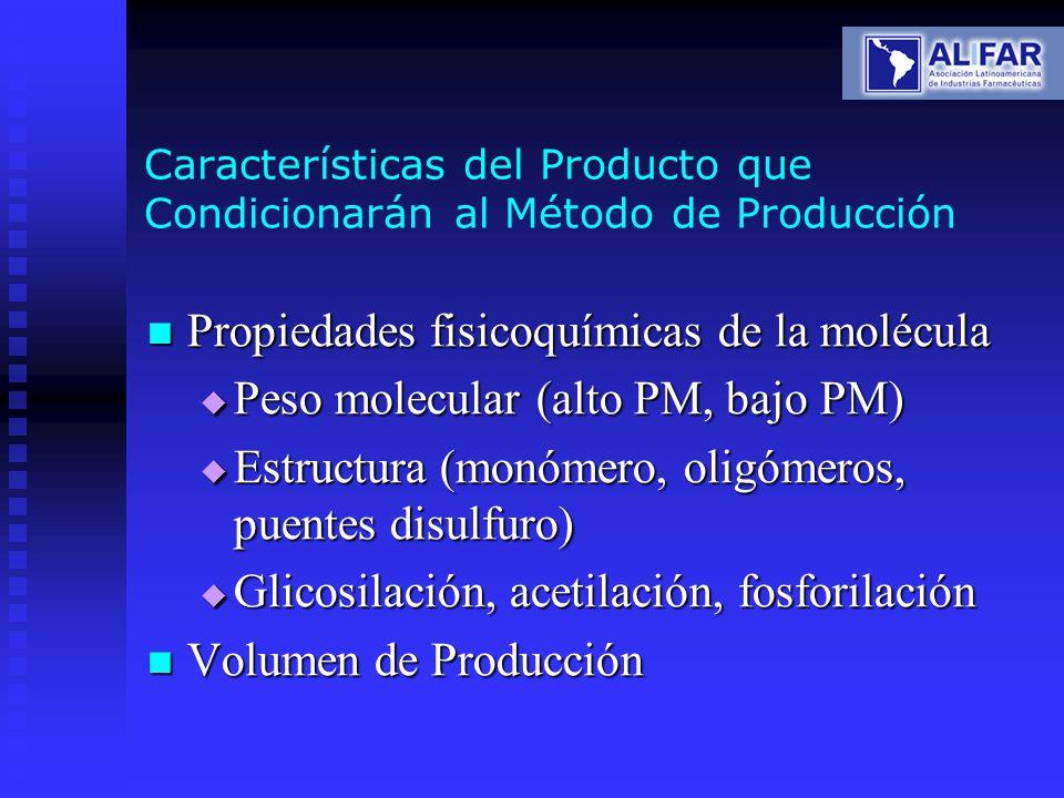 Características del Producto que Condicionarán al Método de Producción Propiedades fisicoquímicas de la molécula Propiedades fisicoquímicas de la molé