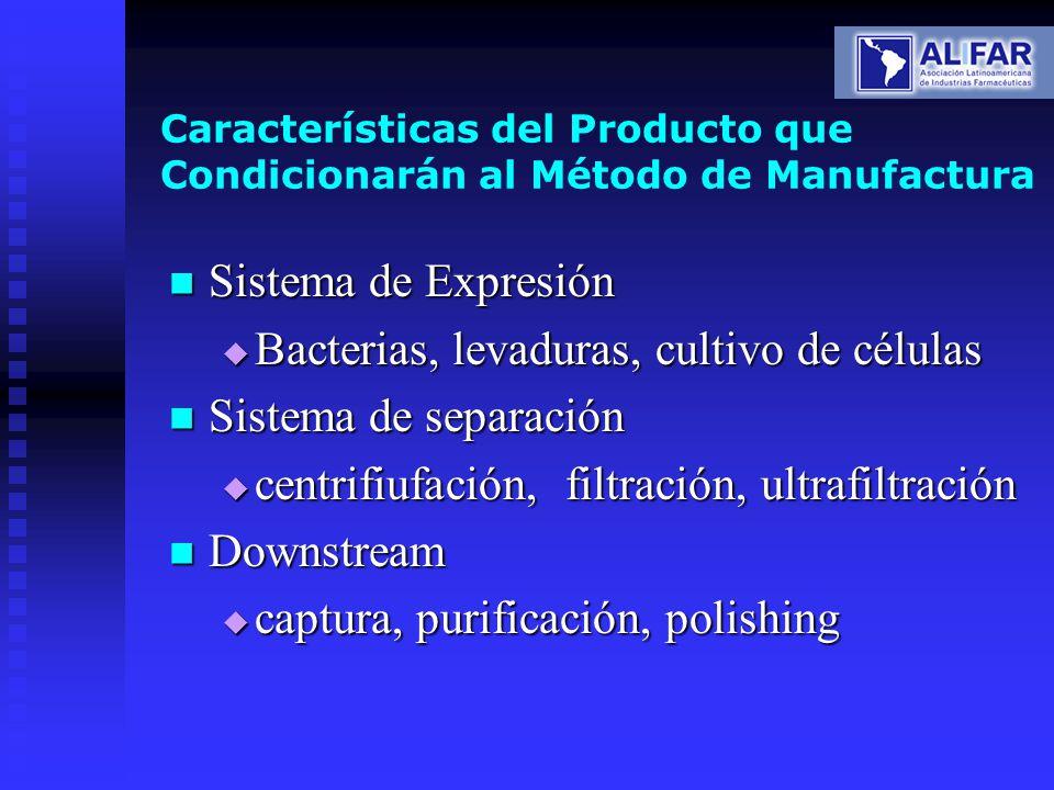 Características del Producto que Condicionarán al Método de Manufactura Sistema de Expresión Sistema de Expresión Bacterias, levaduras, cultivo de cél