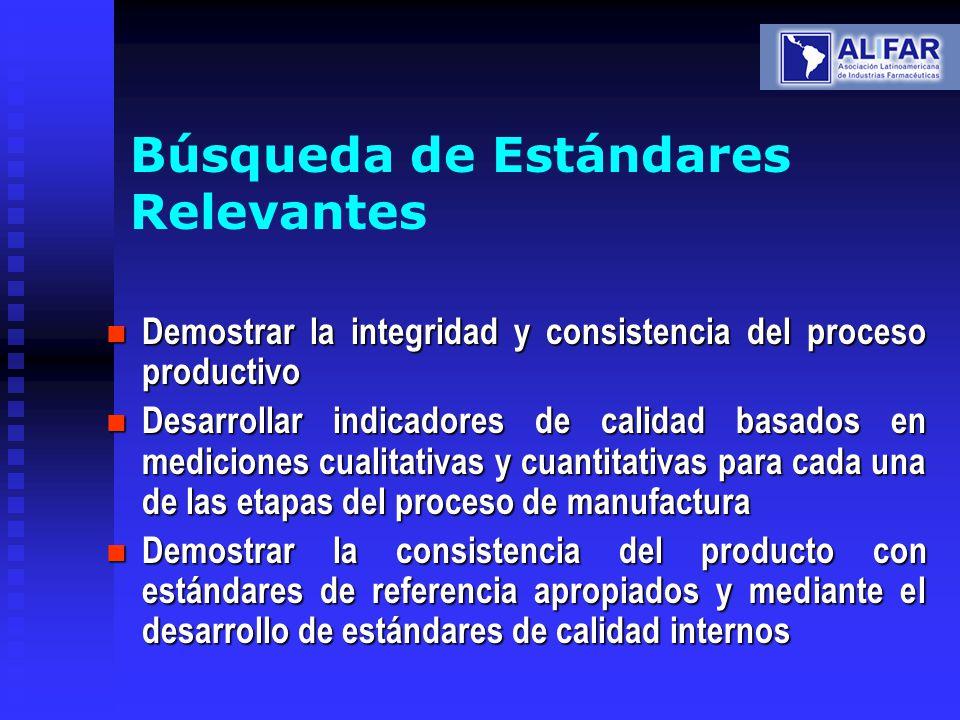 Búsqueda de Estándares Relevantes Demostrar la integridad y consistencia del proceso productivo Demostrar la integridad y consistencia del proceso pro