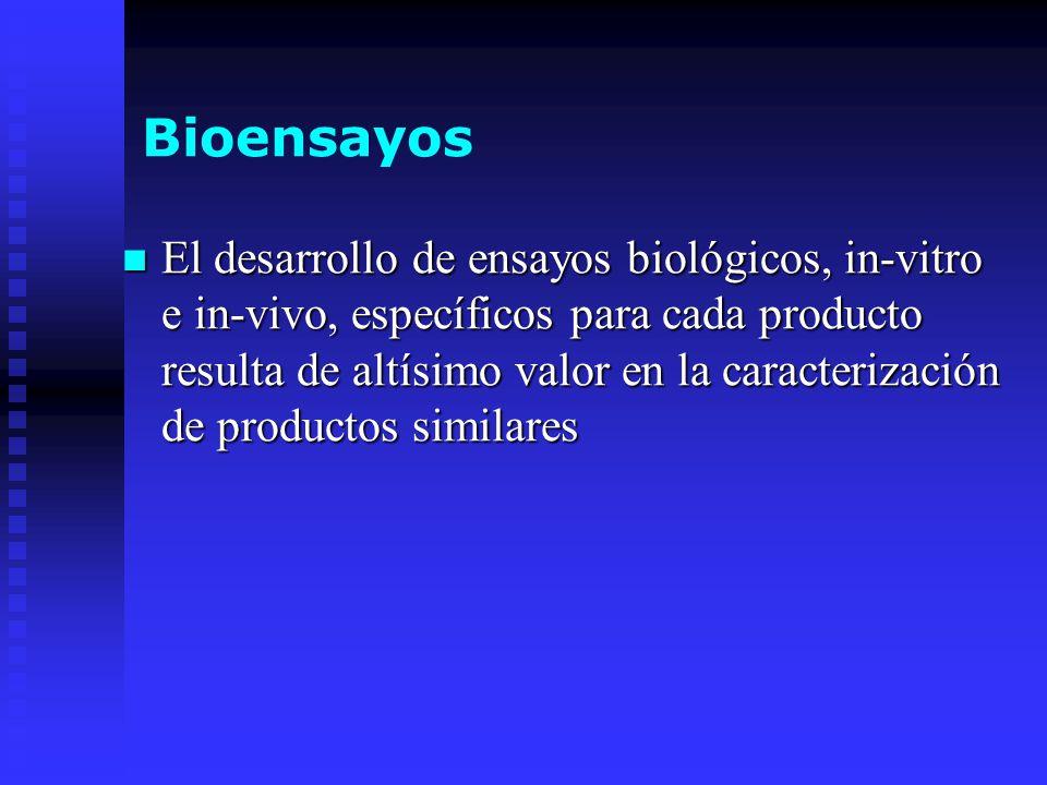 Bioensayos El desarrollo de ensayos biológicos, in-vitro e in-vivo, específicos para cada producto resulta de altísimo valor en la caracterización de