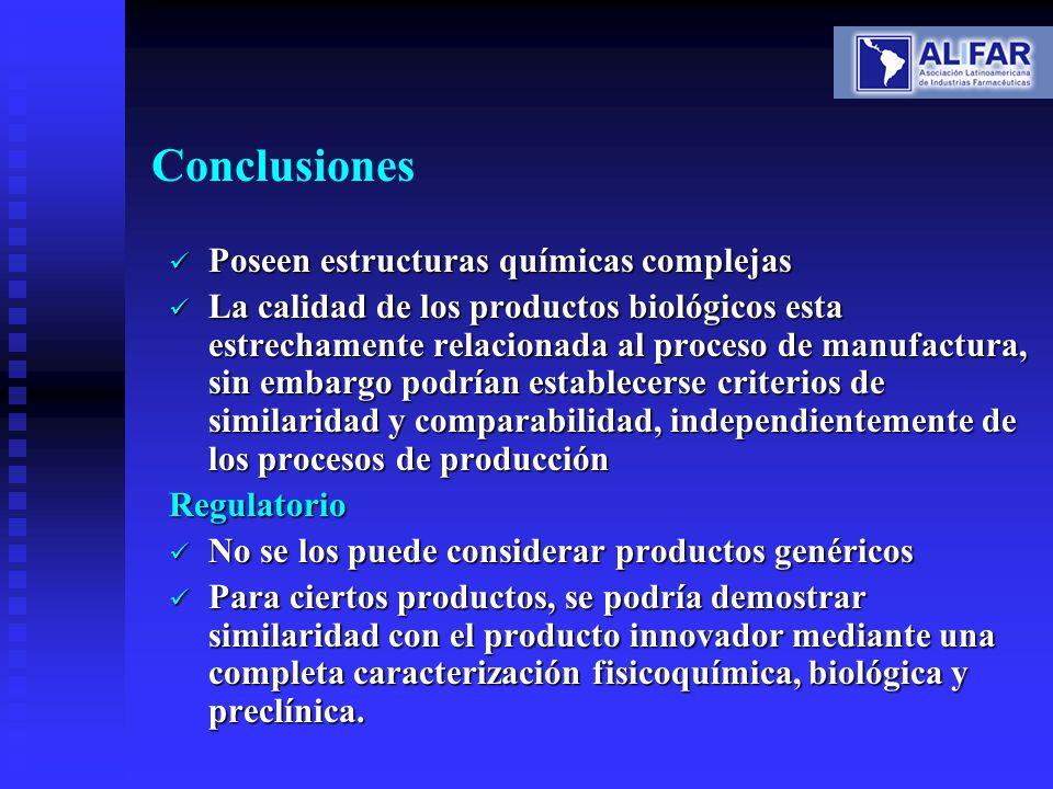 Conclusiones Poseen estructuras químicas complejas Poseen estructuras químicas complejas La calidad de los productos biológicos esta estrechamente rel