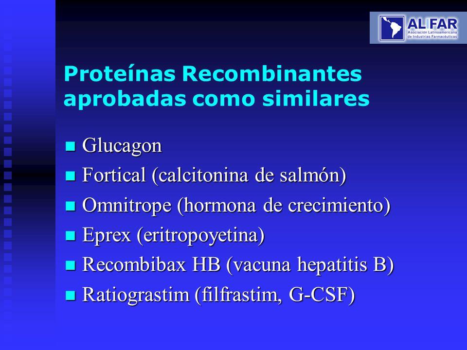 Proteínas Recombinantes aprobadas como similares Glucagon Glucagon Fortical (calcitonina de salmón) Fortical (calcitonina de salmón) Omnitrope (hormon