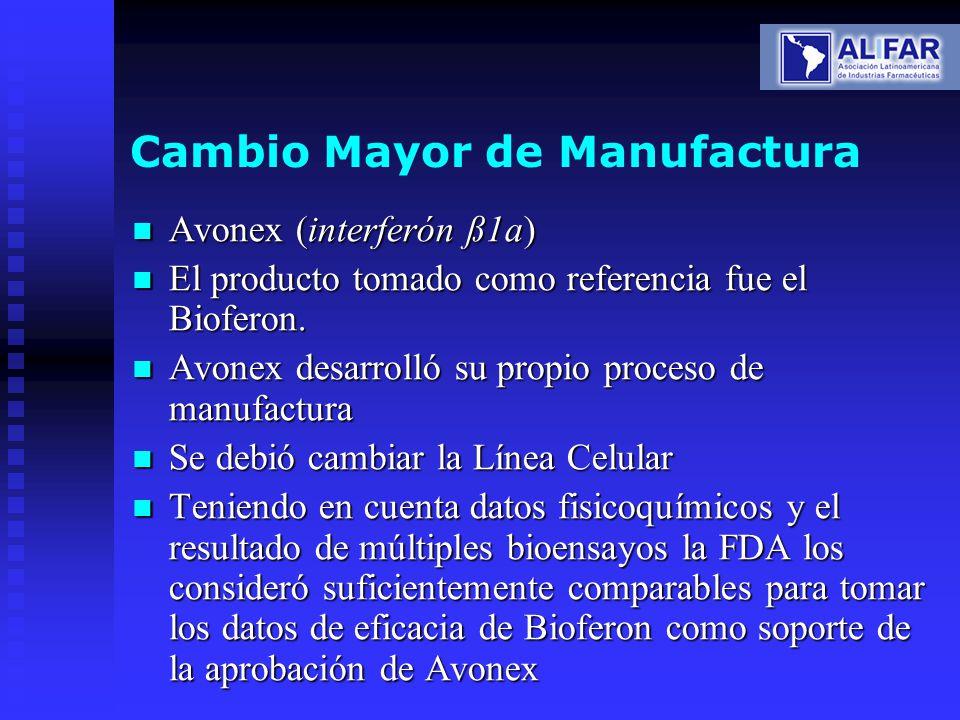 Cambio Mayor de Manufactura Avonex (interferón ß1a) Avonex (interferón ß1a) El producto tomado como referencia fue el Bioferon. El producto tomado com