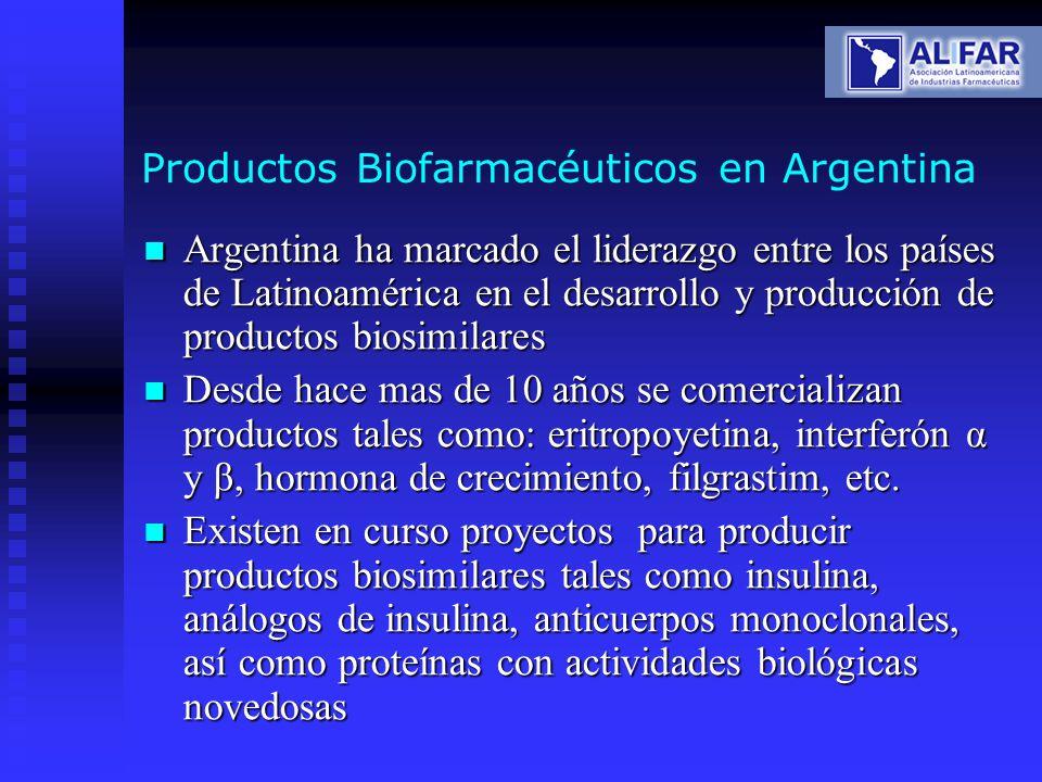 Productos Biofarmacéuticos en Argentina Argentina ha marcado el liderazgo entre los países de Latinoamérica en el desarrollo y producción de productos