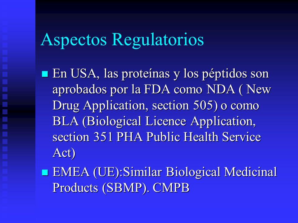 Aspectos Regulatorios En USA, las proteínas y los péptidos son aprobados por la FDA como NDA ( New Drug Application, section 505) o como BLA (Biologic