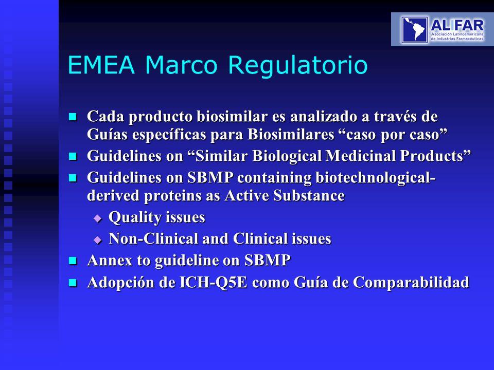 EMEA Marco Regulatorio Cada producto biosimilar es analizado a través de Guías específicas para Biosimilares caso por caso Cada producto biosimilar es