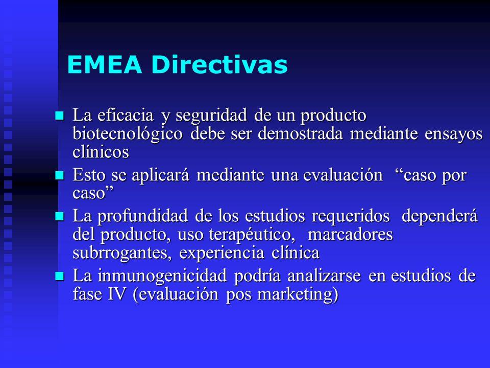 EMEA Directivas La eficacia y seguridad de un producto biotecnológico debe ser demostrada mediante ensayos clínicos La eficacia y seguridad de un prod