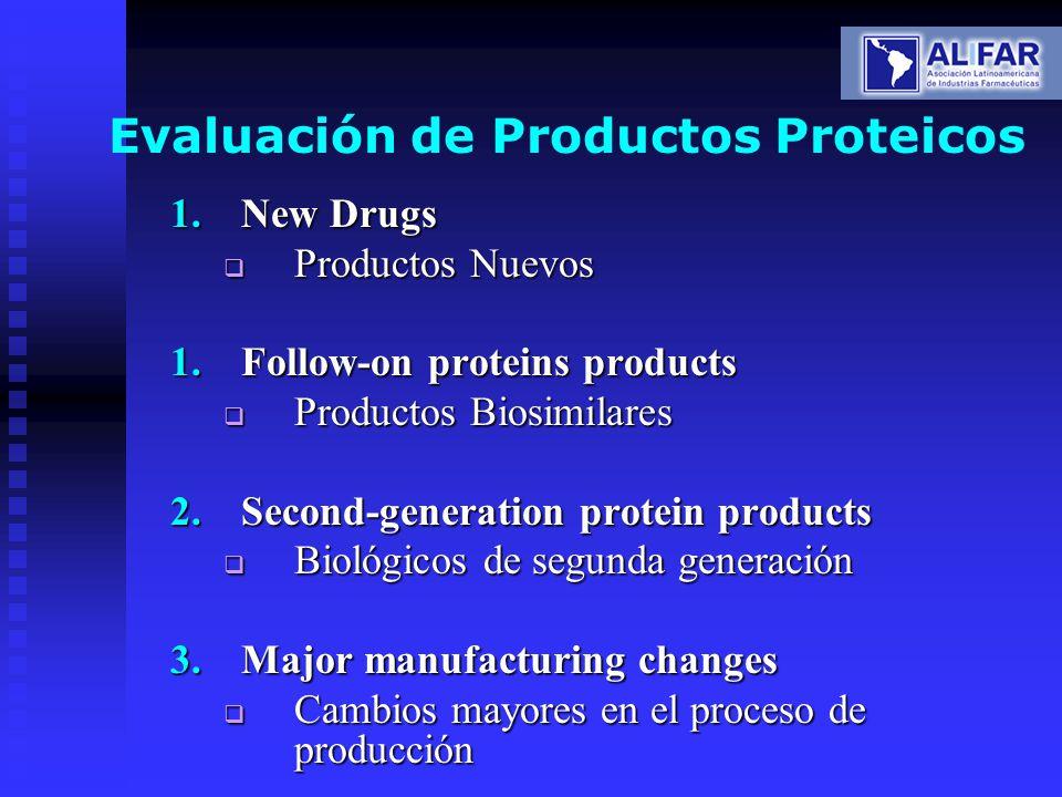 Evaluación de Productos Proteicos 1.New Drugs Productos Nuevos Productos Nuevos 1.Follow-on proteins products Productos Biosimilares Productos Biosimi