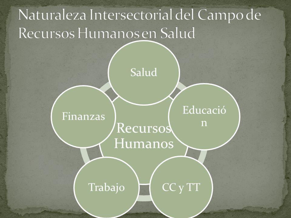 Recursos Humanos Salud Educació n CC y TT Trabajo Finanzas