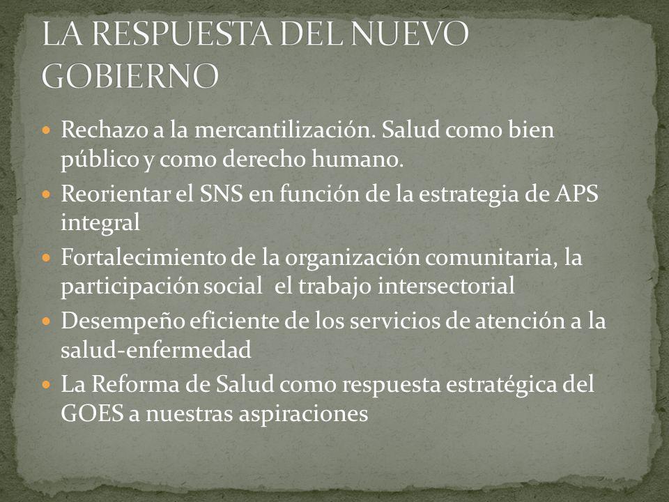 Rechazo a la mercantilización. Salud como bien público y como derecho humano. Reorientar el SNS en función de la estrategia de APS integral Fortalecim