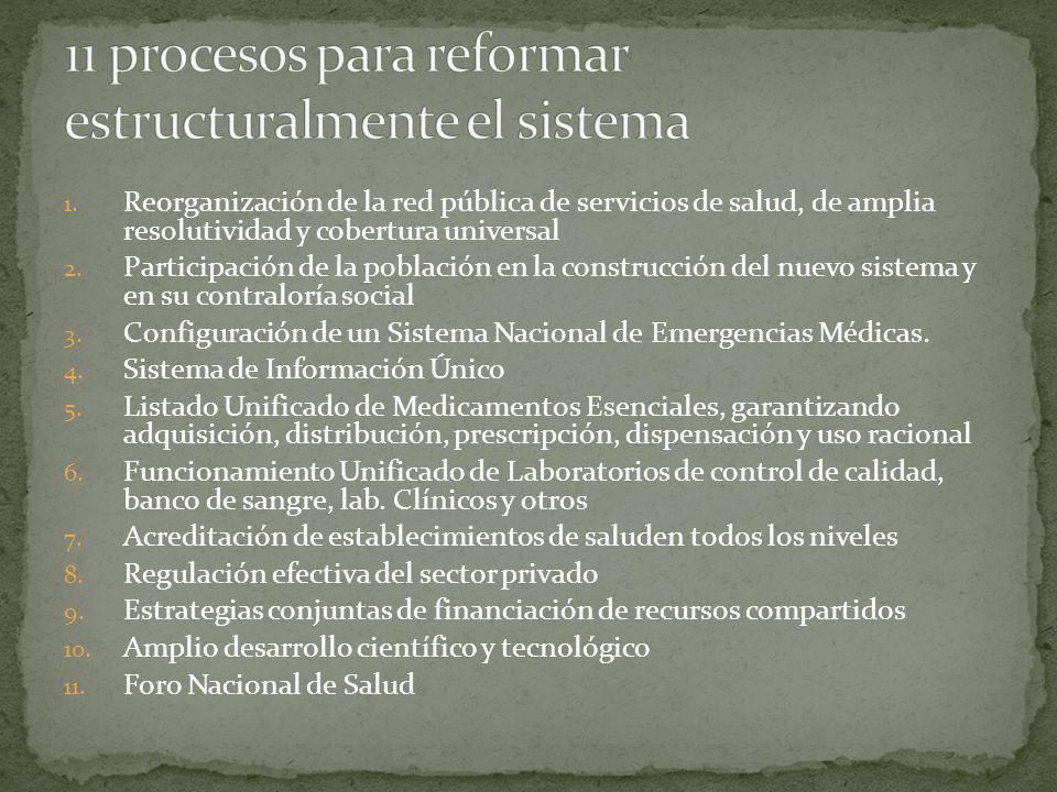 1. Reorganización de la red pública de servicios de salud, de amplia resolutividad y cobertura universal 2. Participación de la población en la constr