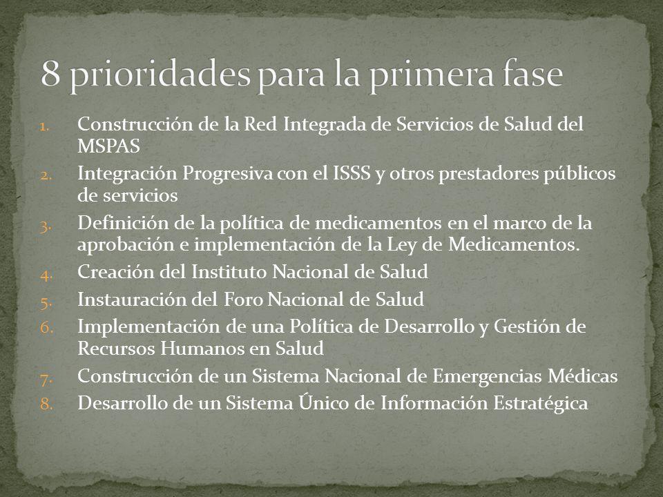 1. Construcción de la Red Integrada de Servicios de Salud del MSPAS 2. Integración Progresiva con el ISSS y otros prestadores públicos de servicios 3.