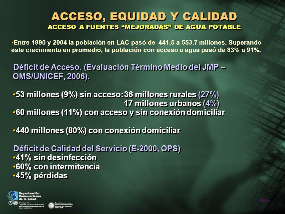 Déficit de Acceso. (Evaluación Término Medio del JMP – OMS/UNICEF, 2006).