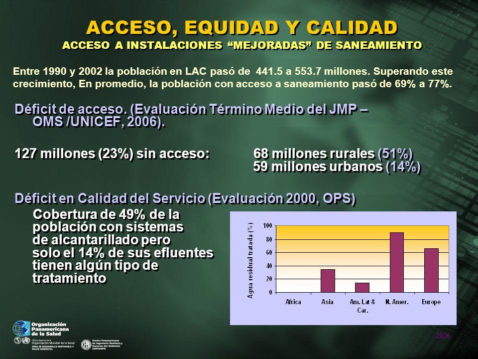 2006 ACCESO, EQUIDAD Y CALIDAD ACCESO A INSTALACIONES MEJORADAS DE SANEAMIENTO Entre 1990 y 2002 la población en LAC pasó de 441.5 a 553.7 millones.