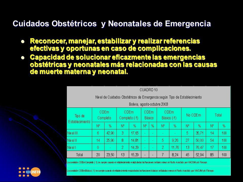 Cuidados Obstétricos y Neonatales de Emergencia Reconocer, manejar, estabilizar y realizar referencias efectivas y oportunas en caso de complicaciones.