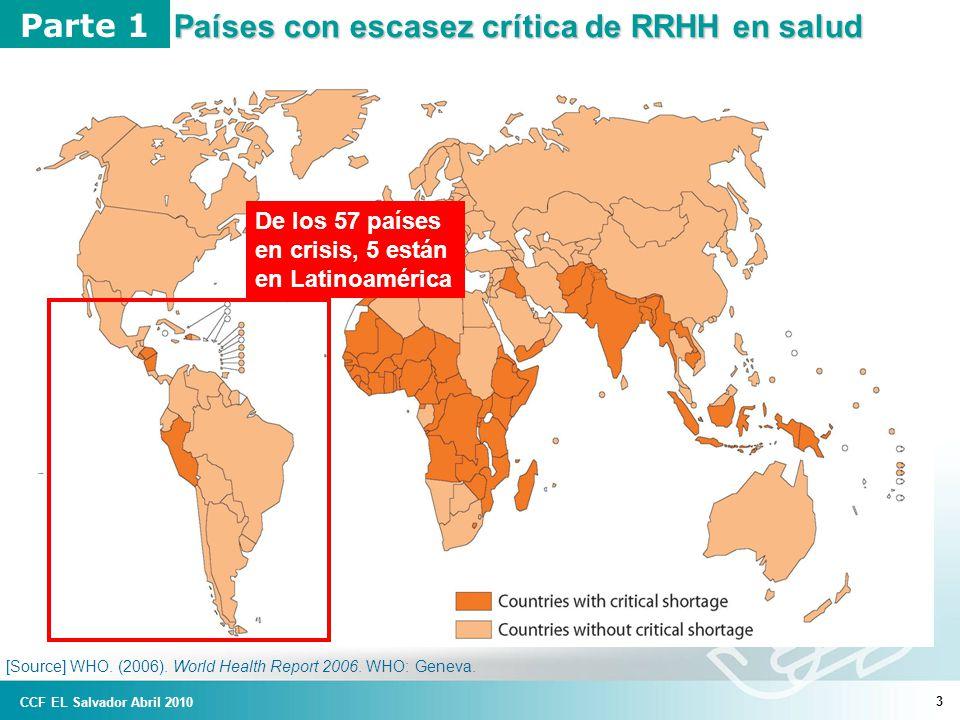 3 Países con escasez crítica de RRHH en salud Parte 1 [Source] WHO.
