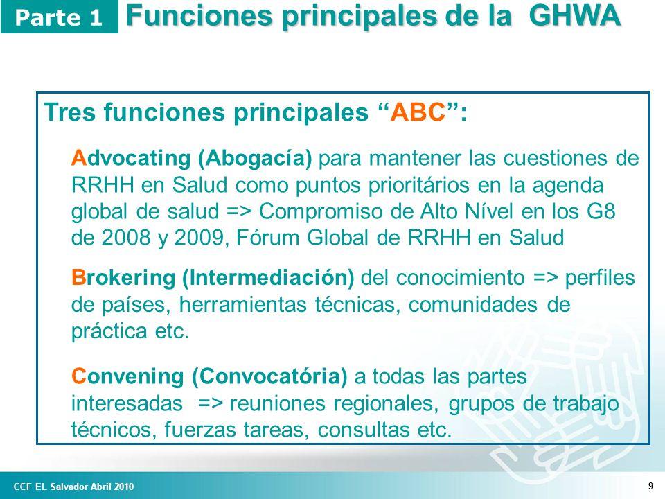 9 Funciones principales de la GHWA Parte 1 Convening (Convocatória) a todas las partes interesadas => reuniones regionales, grupos de trabajo técnicos, fuerzas tareas, consultas etc.