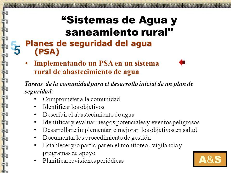 A&SA&S Planes de seguridad del agua (PSA) Implementando un PSA en un sistema rural de abastecimiento de agua Tareas de la comunidad para el desarrollo