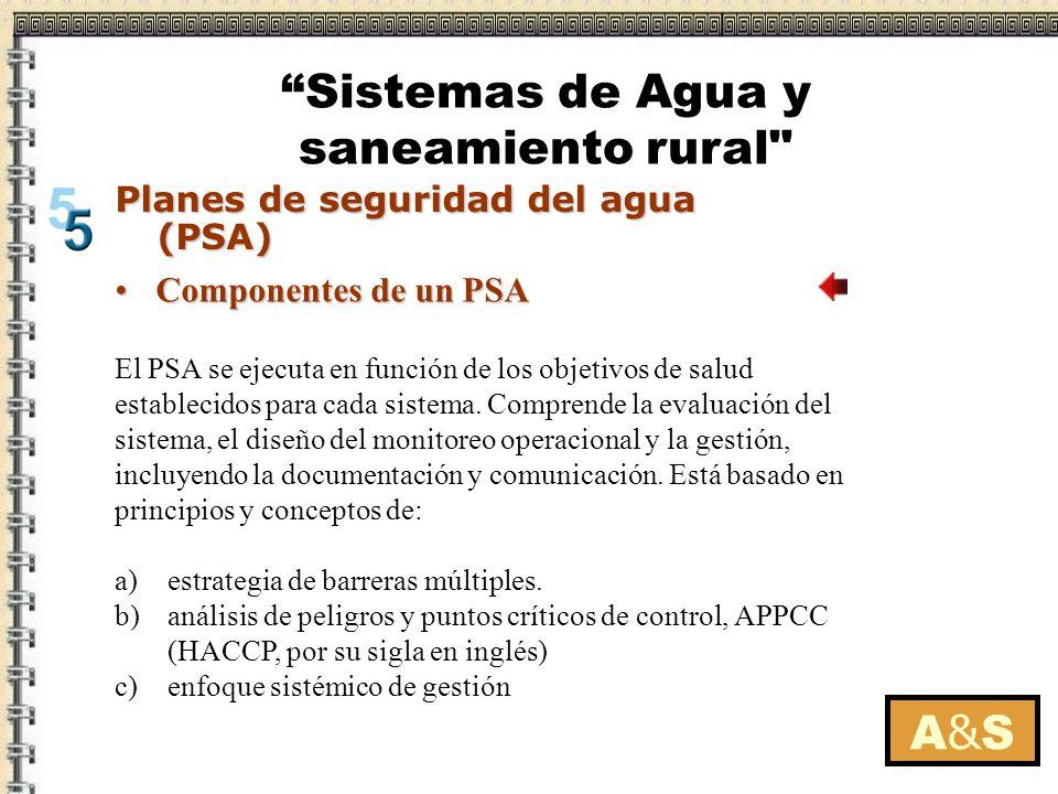 A&SA&S Planes de seguridad del agua (PSA) Componentes de un PSAComponentes de un PSA 1.Consideraciones preliminares Conformación del equipo Uso previsto del agua 7.Establecimiento de correctivas e incidentales 8.Documentación / Comunicación 9.Verificación / Validación 2.Descripción del sistema de abastecimiento Documentación inicial Laborar y validar el diagrama de flujo 3.Evaluación del peligro caracterización del riesgo 4.Determinación de puntos críticos de control (PCC) y medidas de control Evaluación del sistema 5.Establecimiento de límites críticos 6.Establecimiento del sistema de monitoreo de los PCC Monitoreo operacional Gestión y Comunicación 10.Programación de apoyo Retroalimentación Fuente: Adaptado Walter Safety Plans – Managing drinking-water quality from catchment to consumer – WHO – Geneva 2005 Pasos para desarrollar los PSA Sistemas de Agua y saneamiento rural
