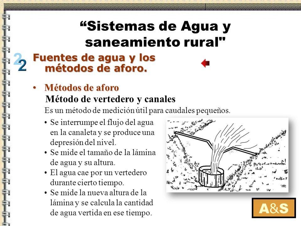 Se interrumpe el flujo del agua en la canaleta y se produce una depresión del nivel. Se mide el tamaño de la lámina de agua y su altura. El agua cae p