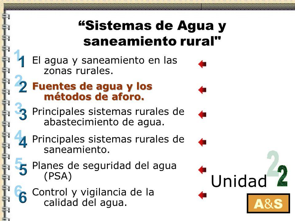 A&SA&S El agua y saneamiento en las zonas rurales. Fuentes de agua y los métodos de aforo. Fuentes de agua y los métodos de aforo. Principales sistema