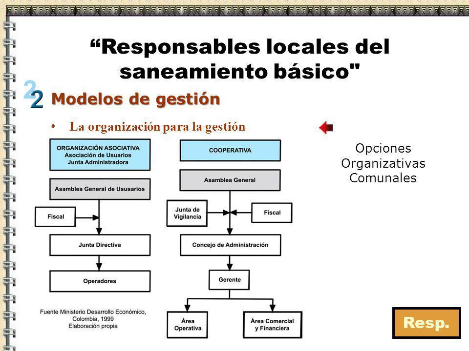 Resp. Opciones Organizativas Comunales La organización para la gestión Modelos de gestión Responsables locales del saneamiento básico