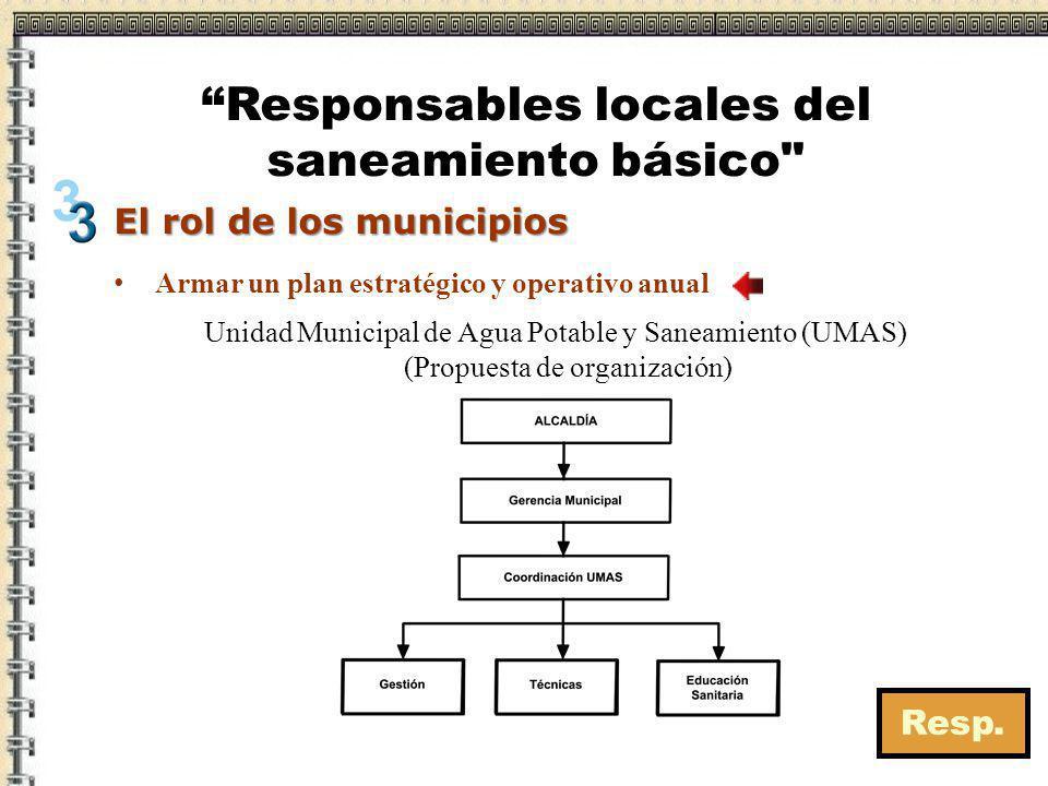 El rol de los municipios Resp. Armar un plan estratégico y operativo anual Responsables locales del saneamiento básico
