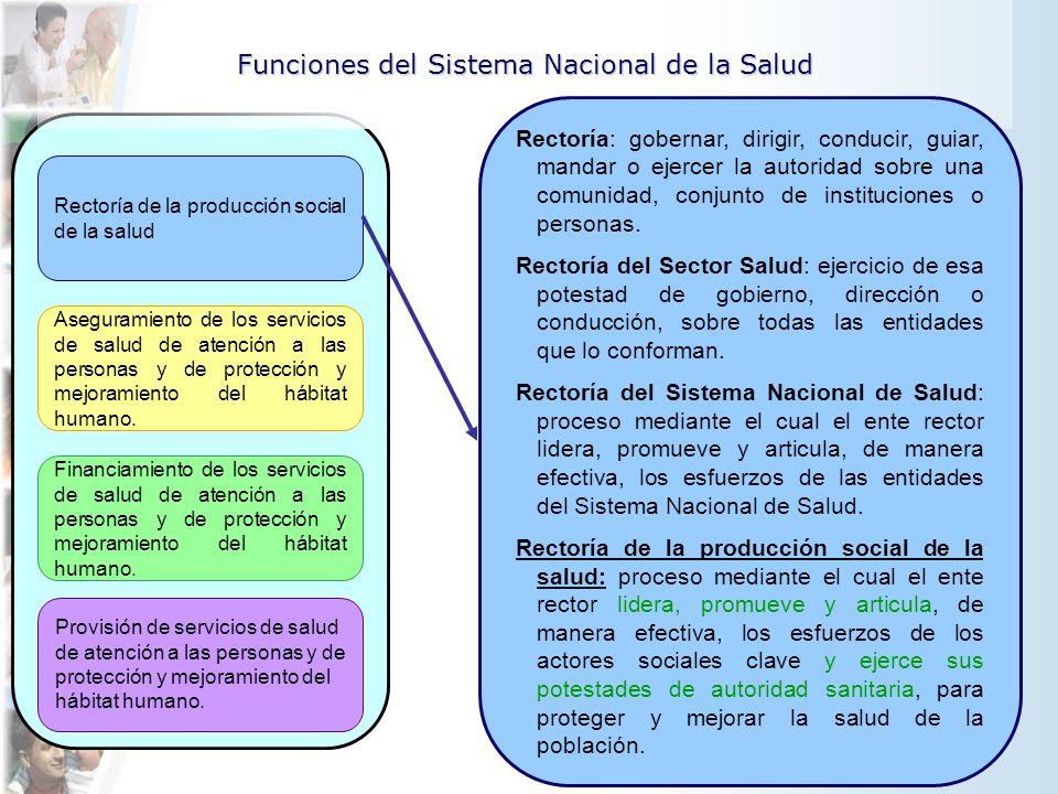 Rectoría de la producción social de la salud Provisión de servicios de salud de atención a las personas y de protección y mejoramiento del hábitat humano.
