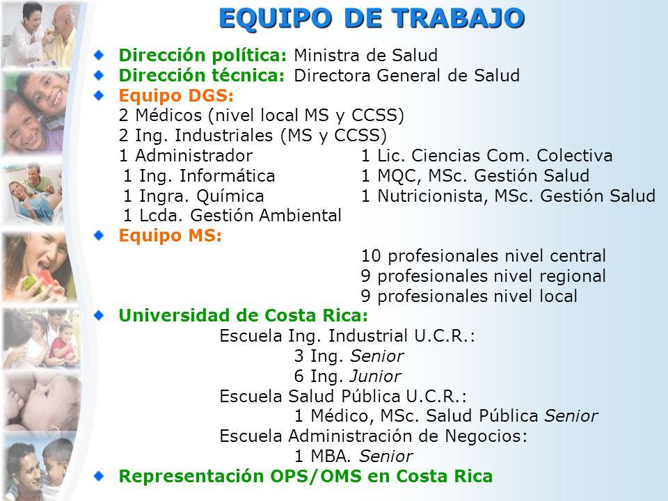 EQUIPO DE TRABAJO Dirección política:Ministra de Salud Dirección técnica:Directora General de Salud Equipo DGS: 2 Médicos (nivel local MS y CCSS) 2 Ing.