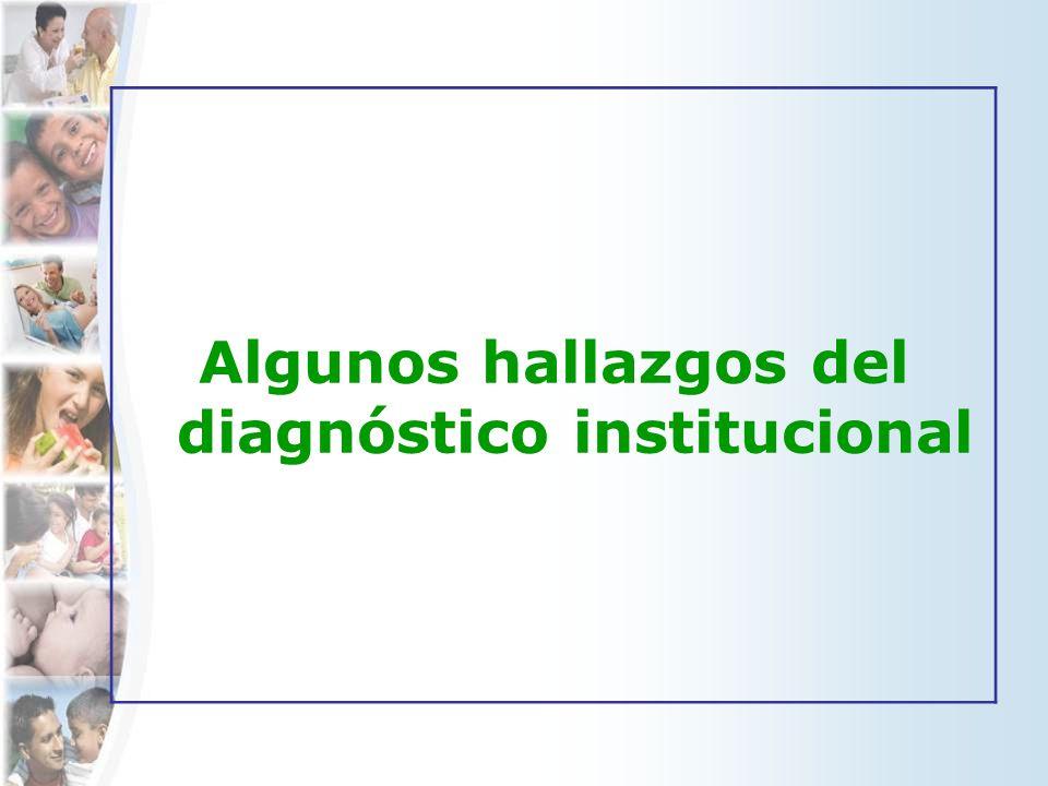 Algunos hallazgos del diagnóstico institucional