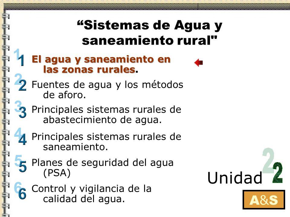 A&SA&S El agua y saneamiento en las zonas rurales El agua y saneamiento en las zonas rurales.