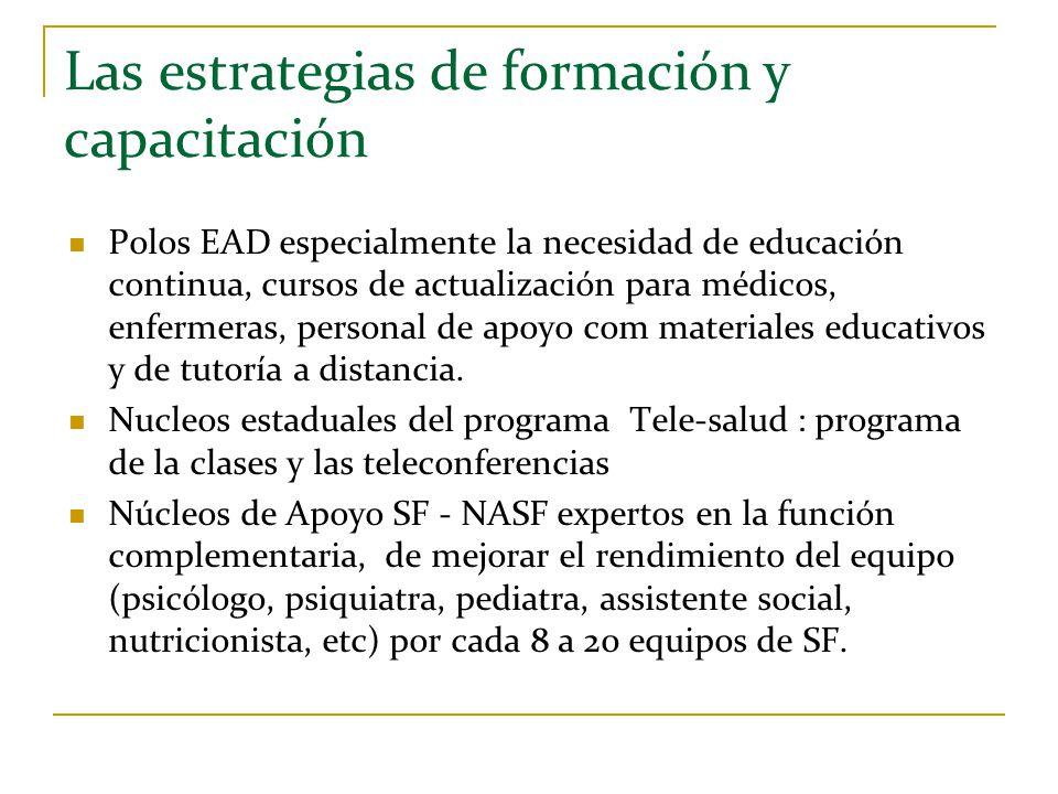 Las estrategias de formación y capacitación Polos EAD especialmente la necesidad de educación continua, cursos de actualización para médicos, enfermer