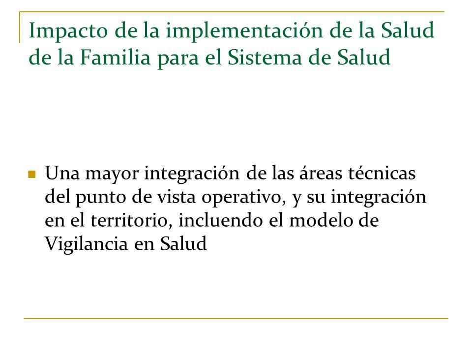 Impacto de la implementación de la Salud de la Familia para el Sistema de Salud Una mayor integración de las áreas técnicas del punto de vista operati