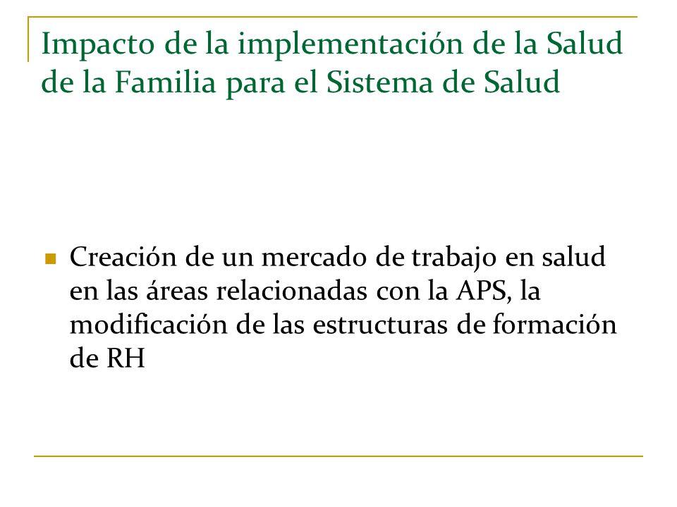 Impacto de la implementación de la Salud de la Familia para el Sistema de Salud Creación de un mercado de trabajo en salud en las áreas relacionadas c