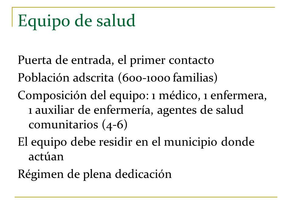 Equipo de salud Puerta de entrada, el primer contacto Población adscrita (600-1000 familias) Composición del equipo: 1 médico, 1 enfermera, 1 auxiliar
