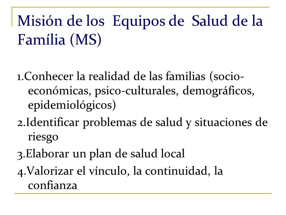 Misión de los Equipos de Salud de la Família (MS) 1.Conhecer la realidad de las familias (socio- económicas, psico-culturales, demográficos, epidemiol