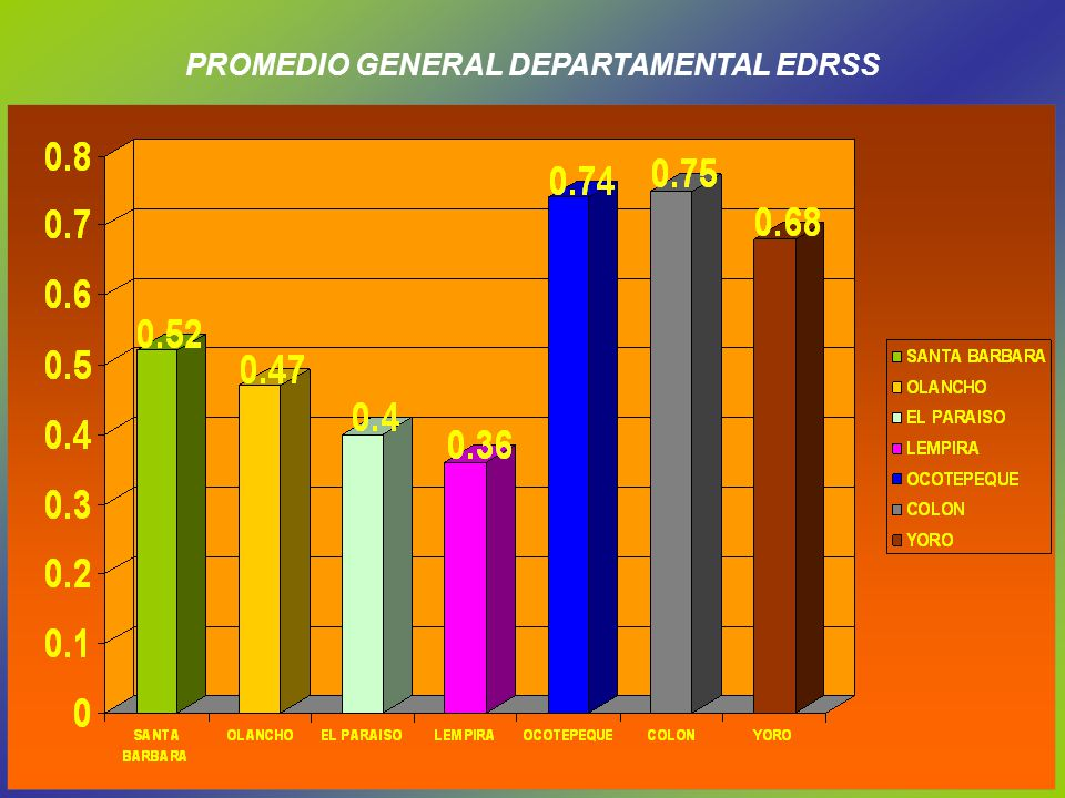 PROMEDIO GENERAL DEPARTAMENTAL EDRSS