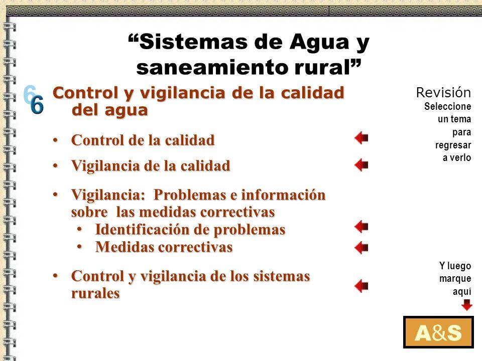 Control de la calidadControl de la calidad Vigilancia de la calidadVigilancia de la calidad Vigilancia: Problemas e información sobre las medidas corr