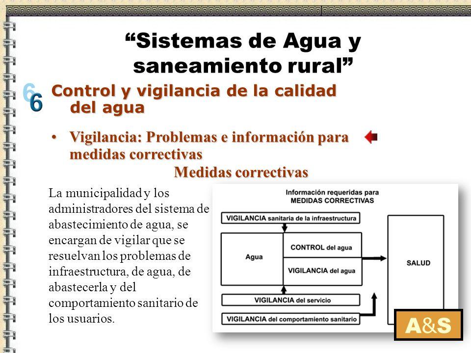 A&SA&S La municipalidad y los administradores del sistema de abastecimiento de agua, se encargan de vigilar que se resuelvan los problemas de infraest