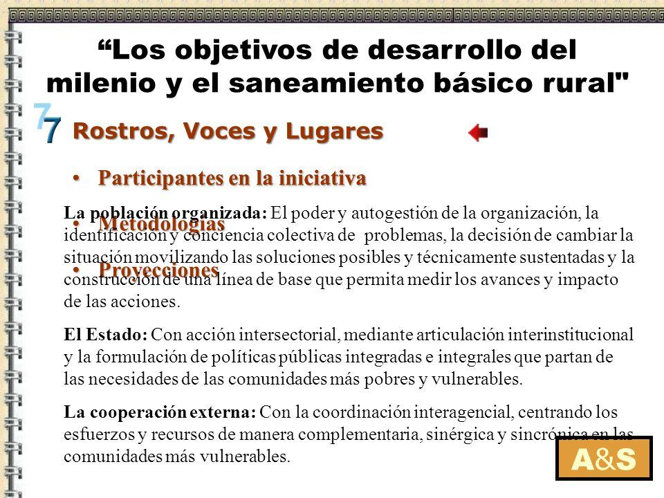 Participantes en la iniciativaParticipantes en la iniciativa MetodologíasMetodologías ProyeccionesProyecciones Participantes en la iniciativaParticipa