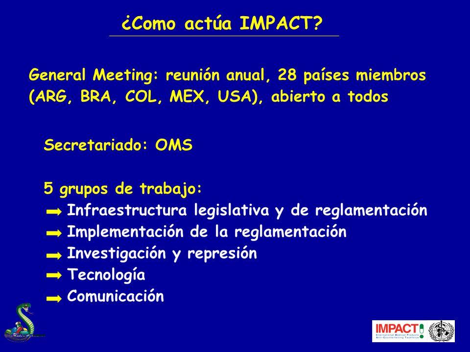 ¿Como actúa IMPACT.
