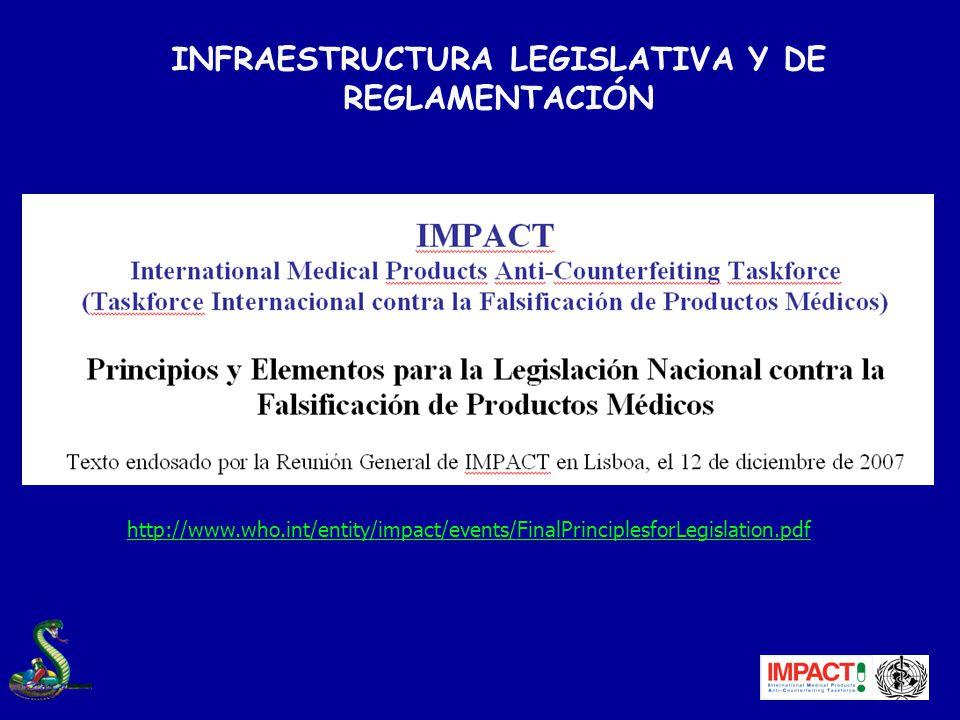 INFRAESTRUCTURA LEGISLATIVA Y DE REGLAMENTACIÓN http://www.who.int/entity/impact/events/FinalPrinciplesforLegislation.pdf