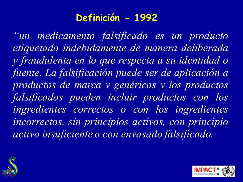 Definición - 1992 un medicamento falsificado es un producto etiquetado indebidamente de manera deliberada y fraudulenta en lo que respecta a su identidad o fuente.