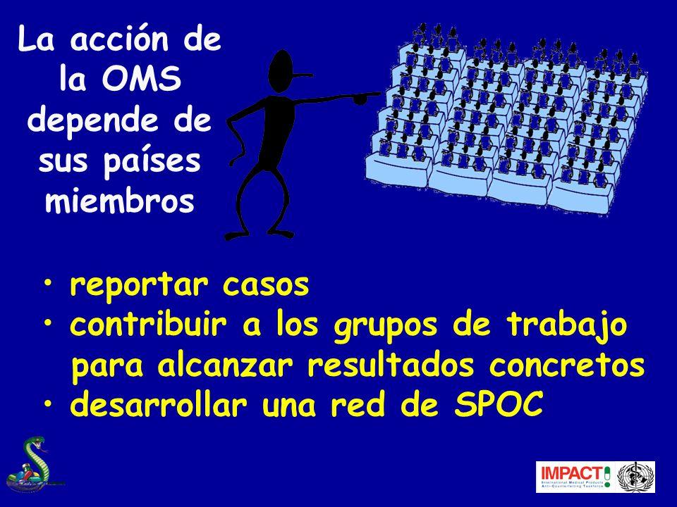 La acción de la OMS depende de sus países miembros reportar casos contribuir a los grupos de trabajo para alcanzar resultados concretos desarrollar una red de SPOC