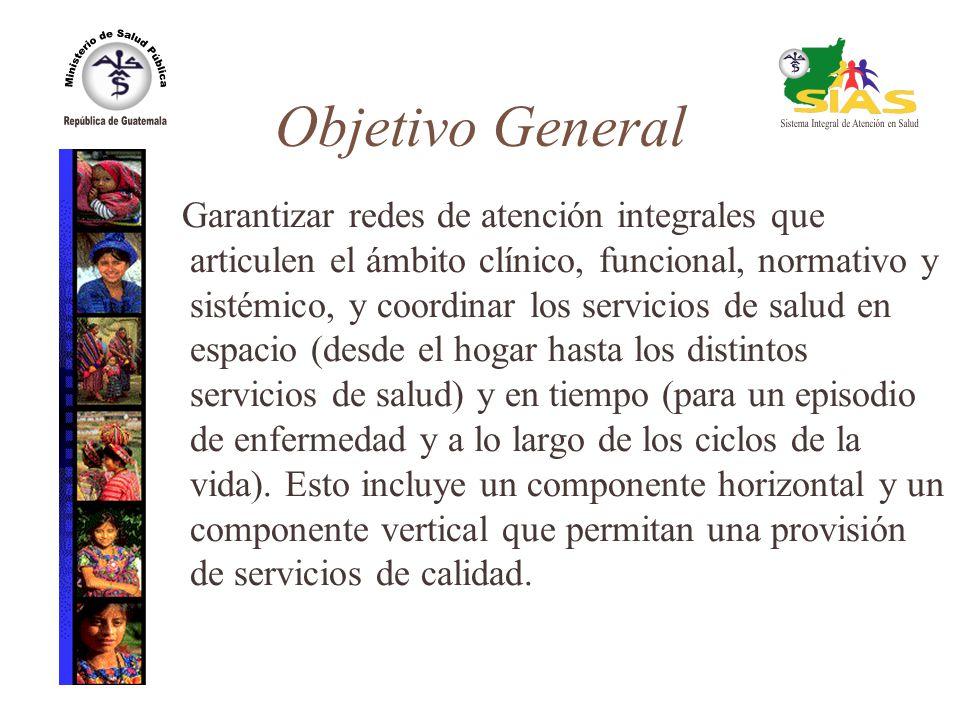 Objetivo General Garantizar redes de atención integrales que articulen el ámbito clínico, funcional, normativo y sistémico, y coordinar los servicios