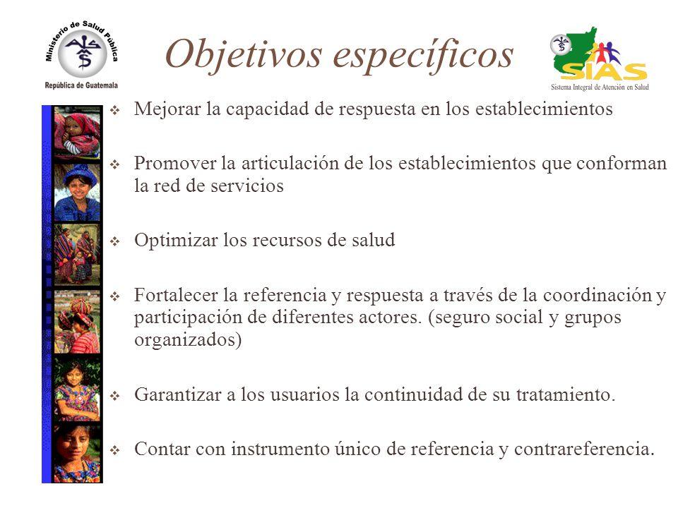 Objetivos específicos Mejorar la capacidad de respuesta en los establecimientos Promover la articulación de los establecimientos que conforman la red
