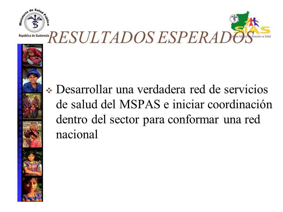 RESULTADOS ESPERADOS Desarrollar una verdadera red de servicios de salud del MSPAS e iniciar coordinación dentro del sector para conformar una red nacional