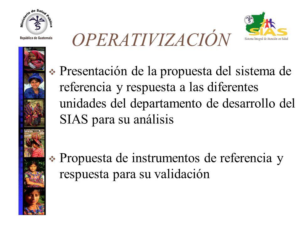 OPERATIVIZACIÓN Presentación de la propuesta del sistema de referencia y respuesta a las diferentes unidades del departamento de desarrollo del SIAS para su análisis Propuesta de instrumentos de referencia y respuesta para su validación